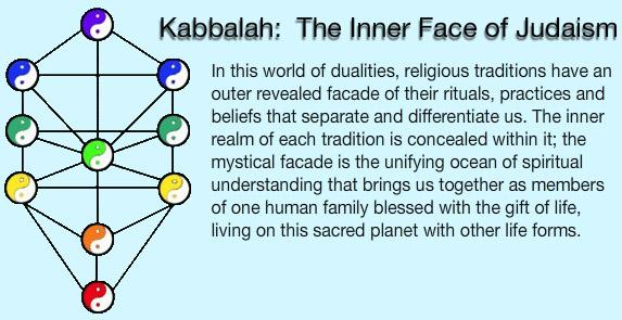 kabbalah_slideshow_01