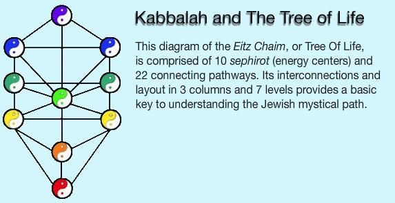 kabbalah_slideshow_02