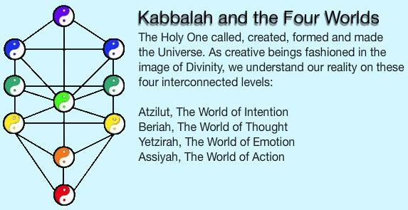 kabbalah_slideshow_03